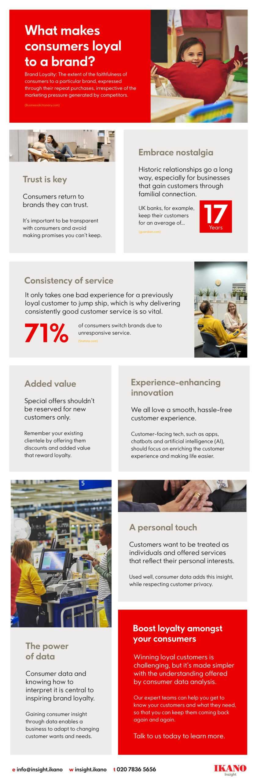 Ikano_Insight_Brand_Loyalty_Infographic_March2020